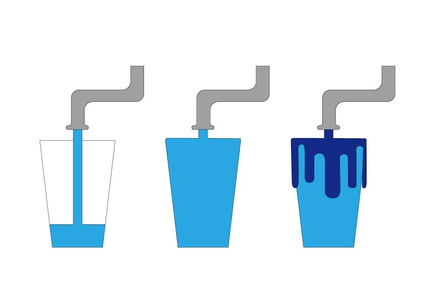 水とコップ