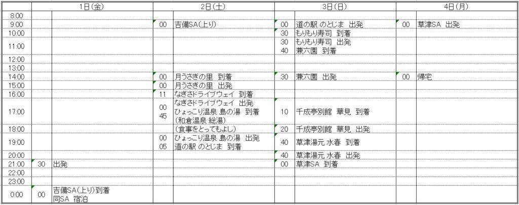 石川旅行の日程